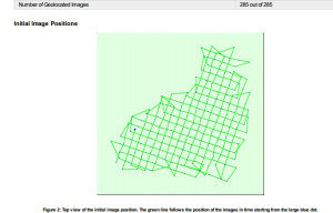 post flight report drone professionale fotogrammetria curve di livello dtm dsm